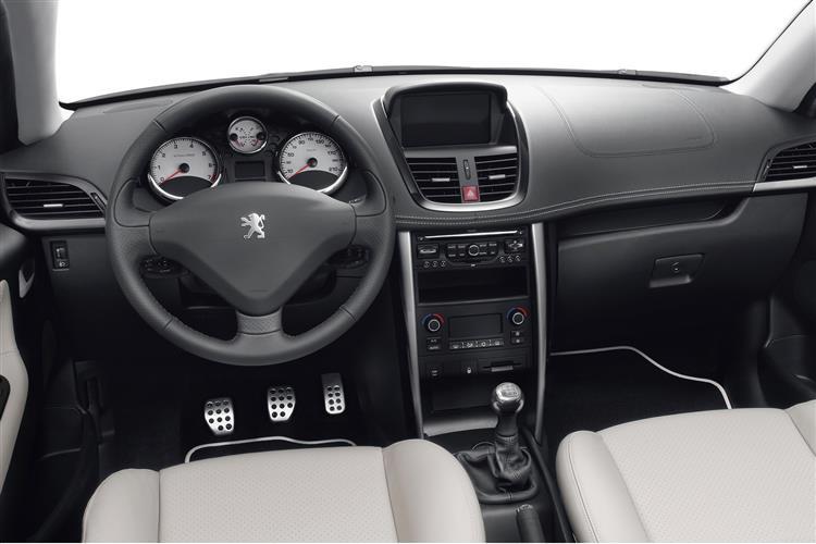 Car Review 208948 Peugeot 207 Cc 2007 2010