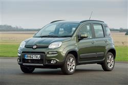 Car review: Fiat Panda 4x4