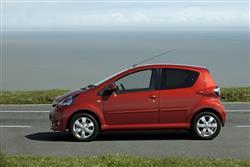 Car review: Toyota Aygo (2012 - 2014)