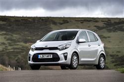Car review: Kia Picanto
