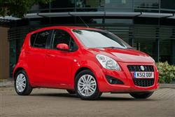 Car review: Suzuki Splash (2011 - 2015)