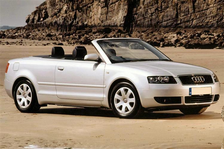 Car Review Audiacabriolet - Audi a4 convertible